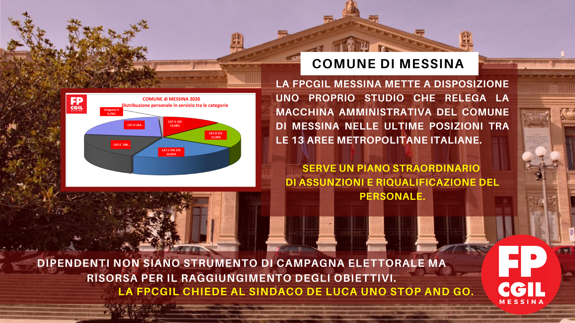 Comune di Messina dipendenti non siano strumento di campagna elettorale ma risorsa per il raggiungimento degli obiettivi. La FPCGIL chiede al Sindaco De Luca uno Stop and Go.